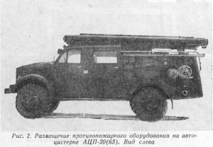 Размещение противопожарного оборудования на автоцистерне АЦП-20(63). Вид слева