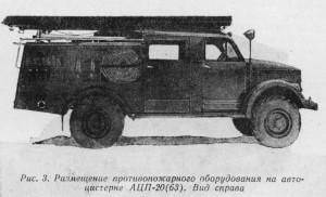 Размещение противопожарного оборудования на автоцистерне АЦП-20(63). Вид справа
