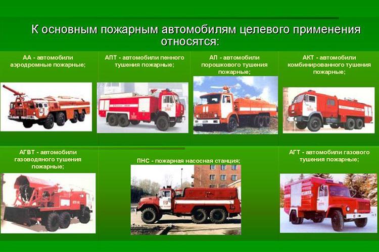 Типы автомобилей целевого назначения