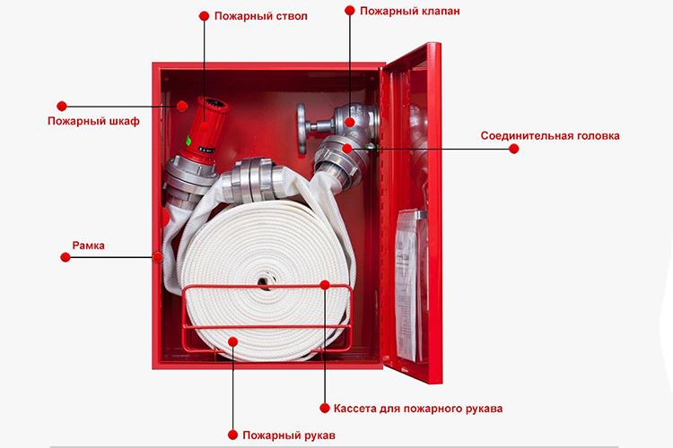 Конструкция пожарных кранов