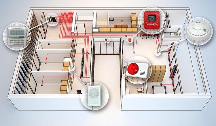 Проект противопожарных систем