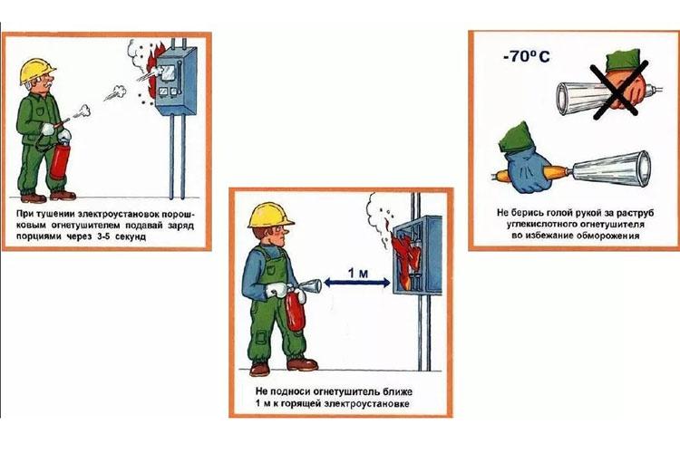 Правила тушения электроустановок