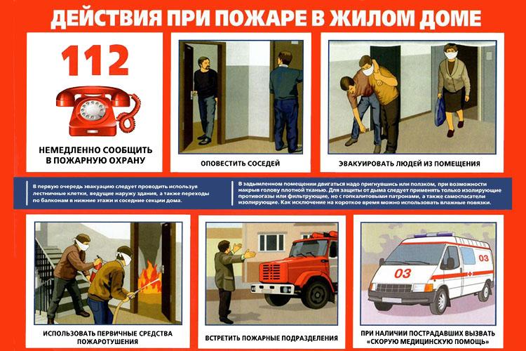 Действия жильцов при пожаре