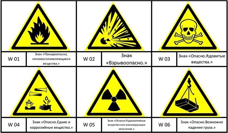 Предупреждающие знаки ПБ