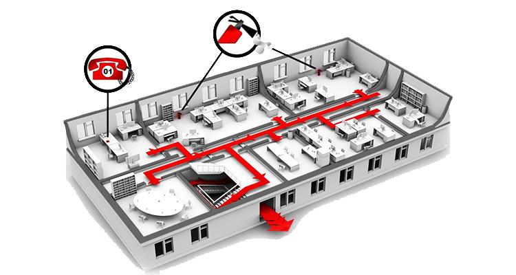 Определение категорийности помещений по пожарной безопасности